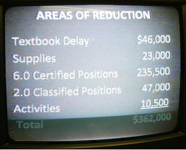 Vermillion School District, proposed K-12 budget cuts for AY 2012