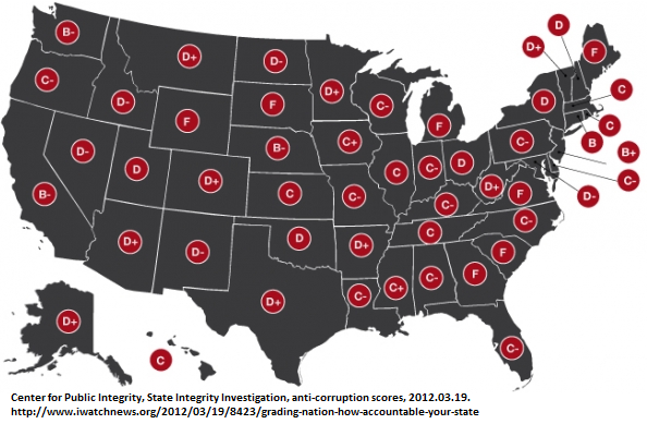 Corruption Scores by state 2012, from Center for Public Integrity