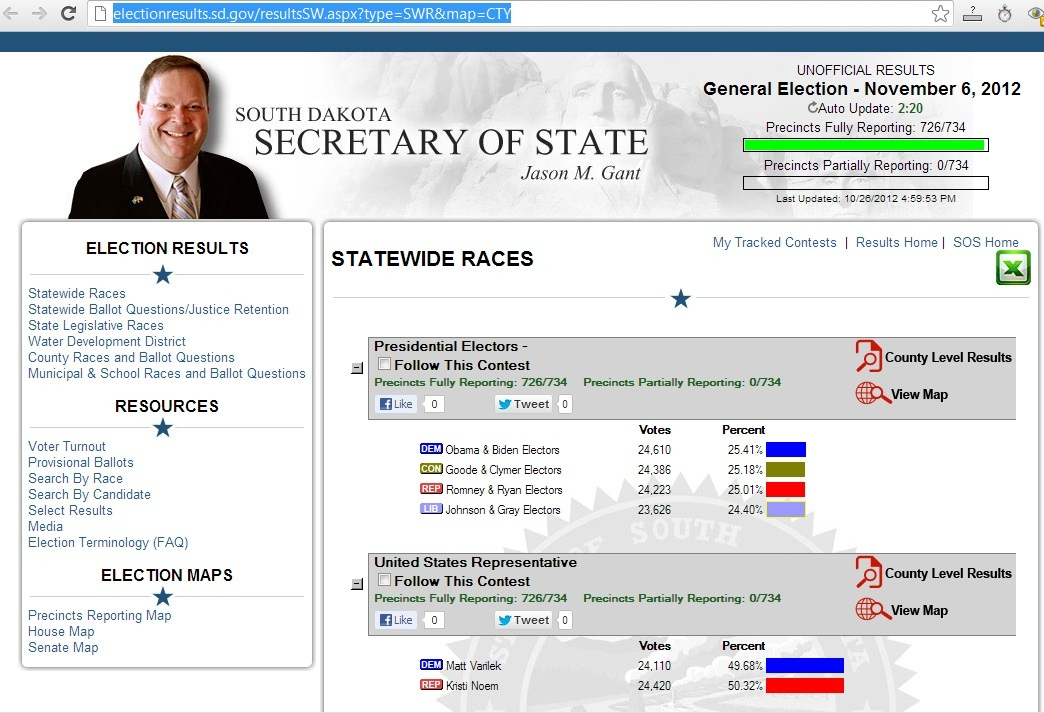 2012 SDSOS.gov pre-election test of election results website