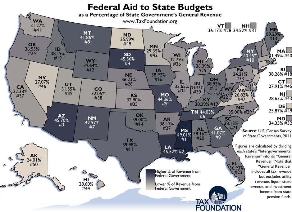 Tax Foundation map: federal aid as percentage of state budgets, 2011