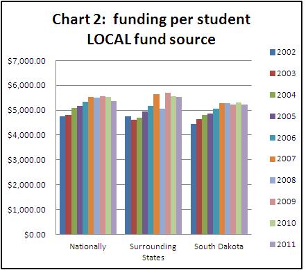SDBPPLocal-per-student-spending