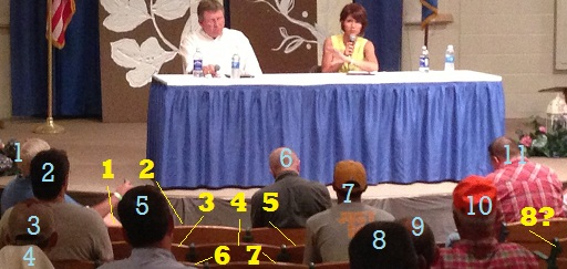 """Rep. Frank Lucas (R-OK), Rep. Kristi Noem (R-not OK), 10 listeners, and maybe 8 empty chairs at """"packed"""" meeting, South Dakota State Fair, Huron, SD, 2013.08.30. Photo by Pat Powers, Dakota War College; annotations by CAH."""