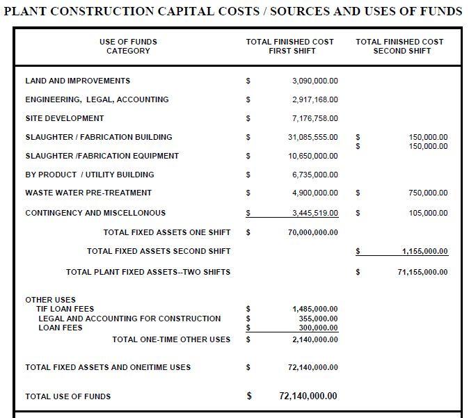 2008 NBP Construction Cost Estimate