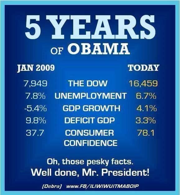 Obama Economy 2014