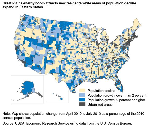 """from John Cromartie, """"Nonmetro Areas as a Whole Experience First Period of Population Loss,"""" USDA Economic Research Service, 2014.05.06 http://www.ers.usda.gov/amber-waves/2013-may/nonmetro-areas-as-a-whole-experience-first-period-of-population-loss.aspx"""