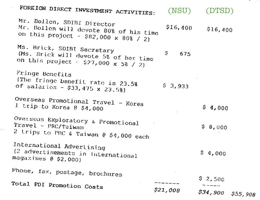 Clip from DTSD-SDIBI agreement, Jan–Jun 2007